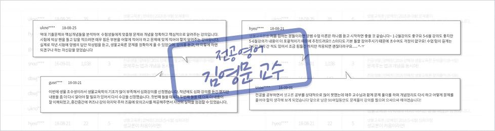전공영어 김영문